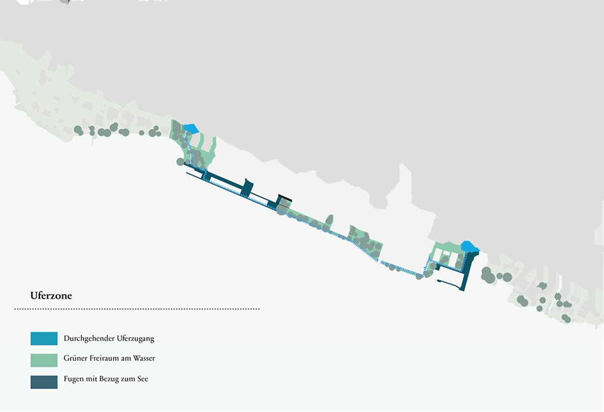 Schema Uferzone